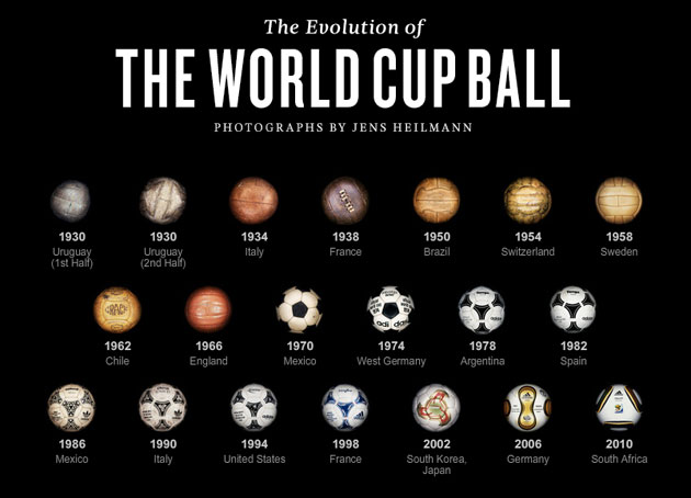 Evolution Balls World Cup