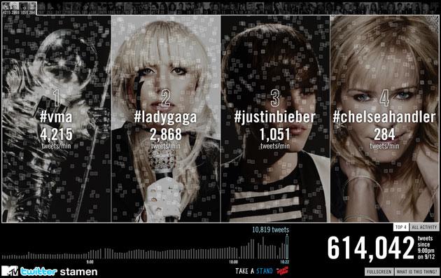 MTV VMA 2010 Twitter App