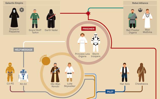 starwars_infographic14