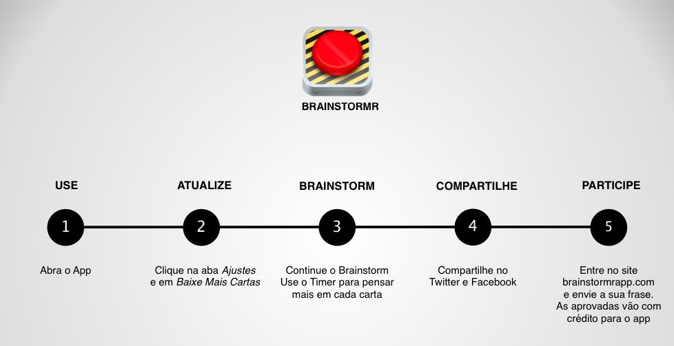 Como usar o Brainstormr