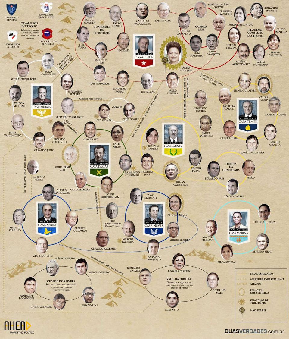 guerra dos tronos mapa Game of Thrones
