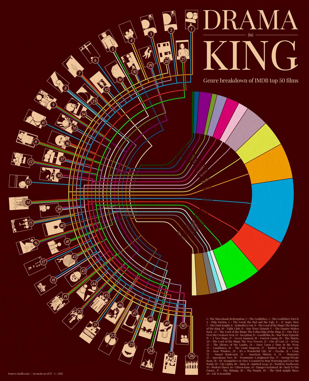 filme-infografico-1