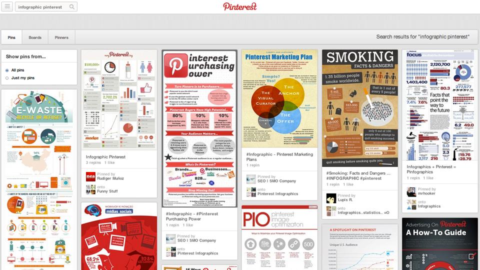 pinterest_infografico