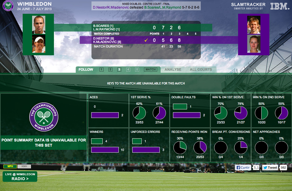 IBM-Wimbledon-1
