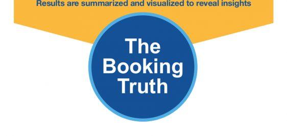 the bookingtruth-destaque