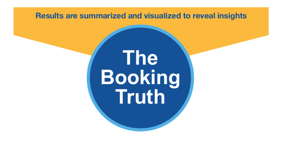 the bookingtruth-destaque