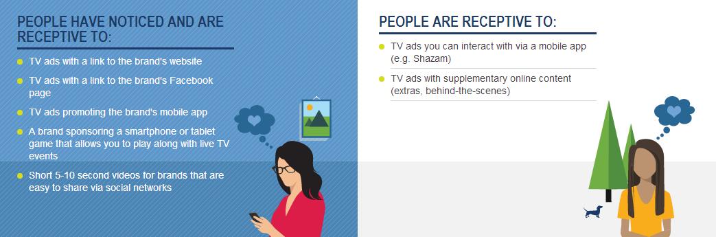 ads-receptiveness