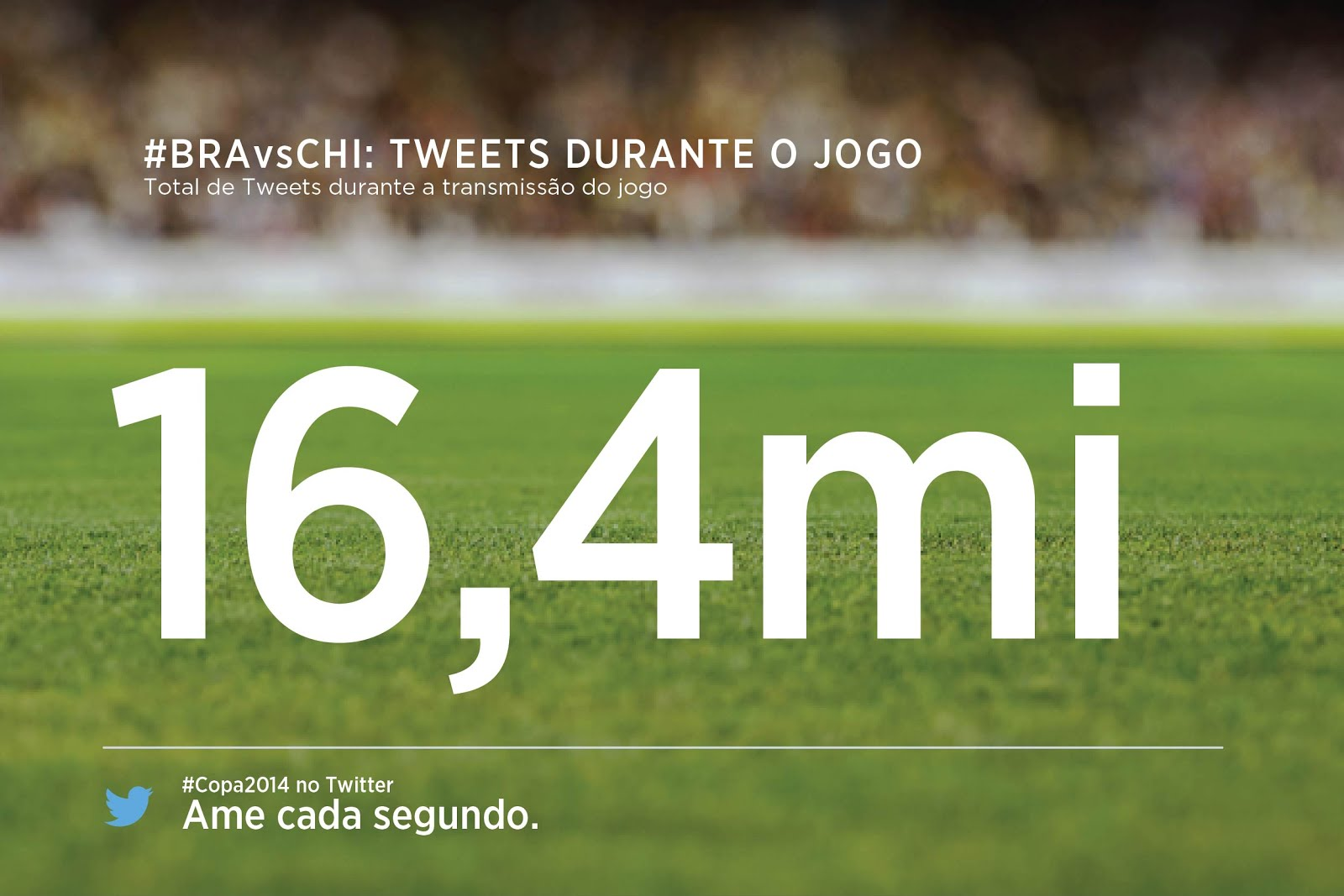 BRAvsCHI_Total Tweets