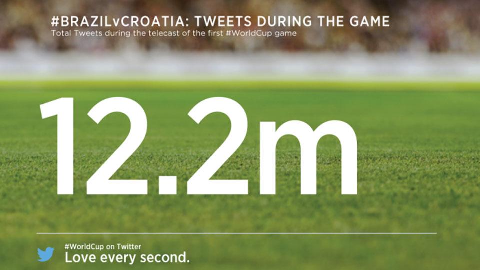 brasil-croacia-tuites