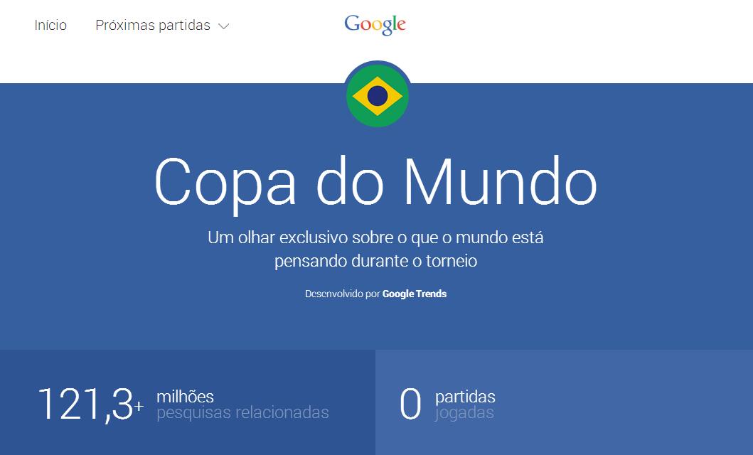 copadomundo-google