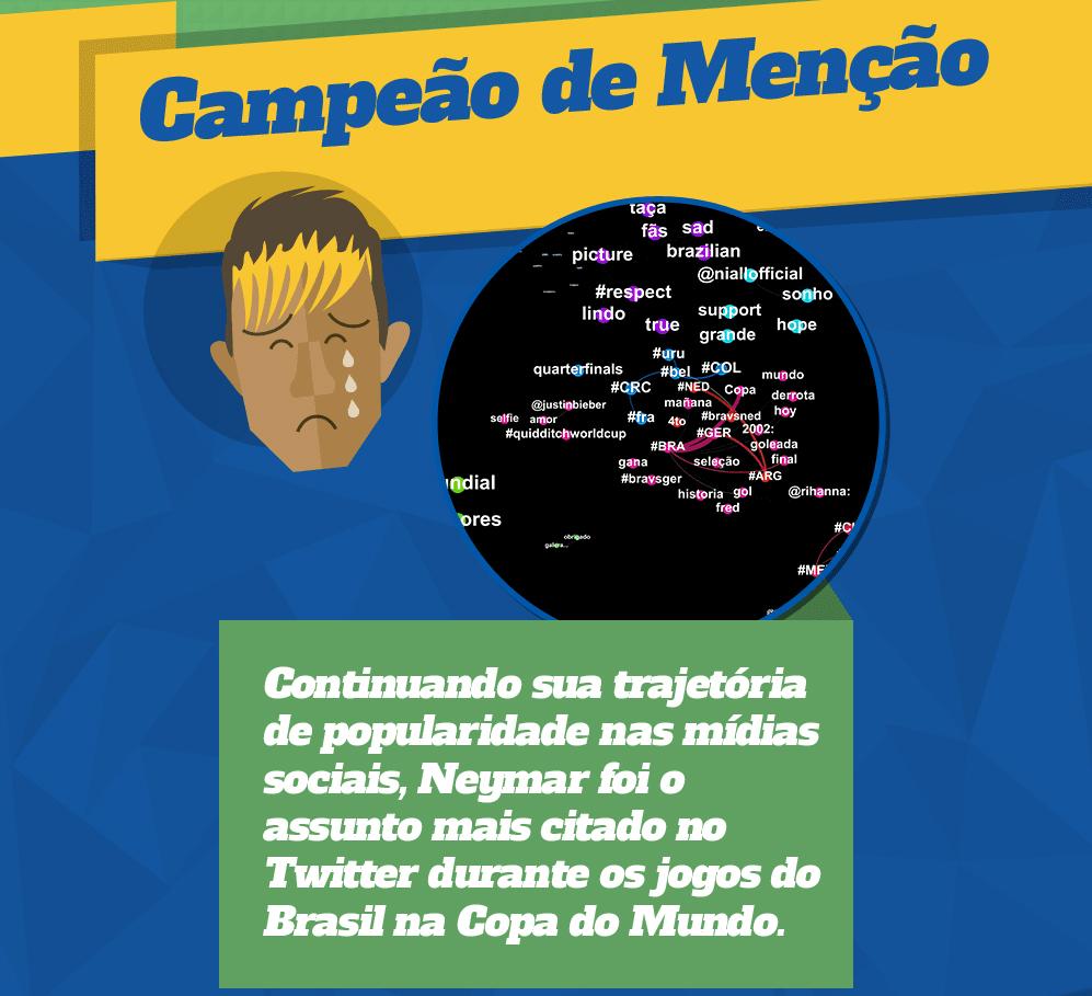 neymar-campeao-mencoes