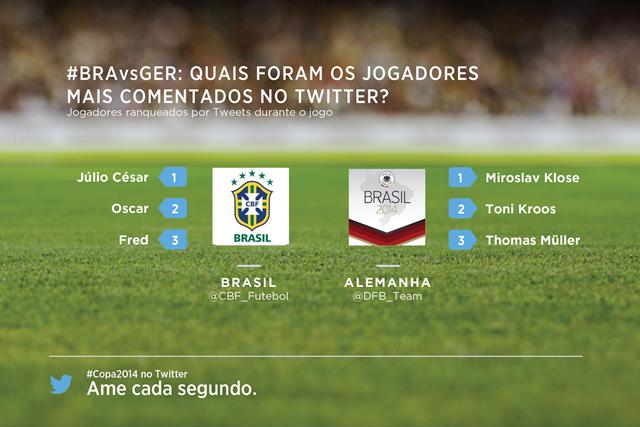 twitter-alemanha-brasil2