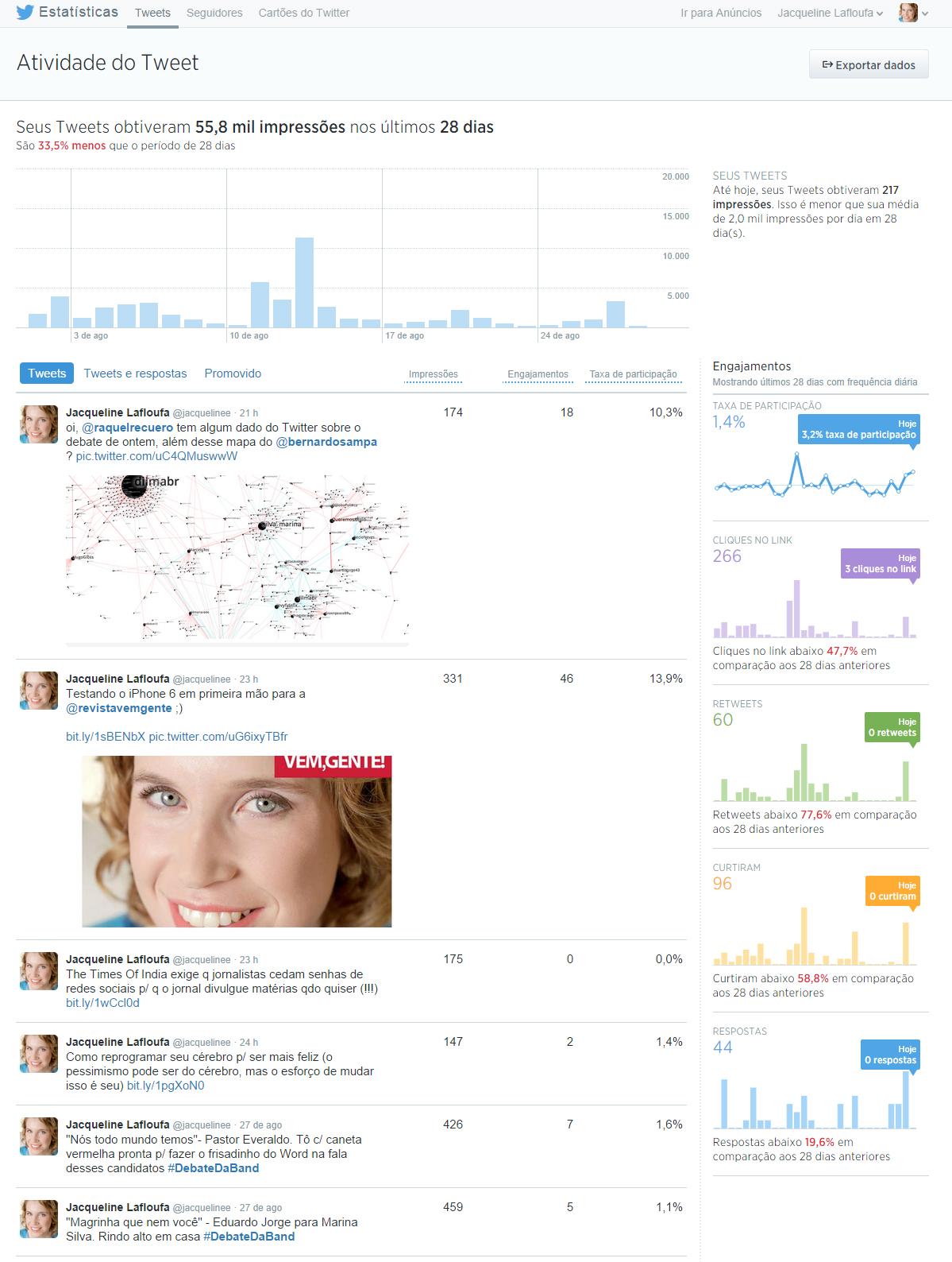 twitter-metricas-analytics-exemplo