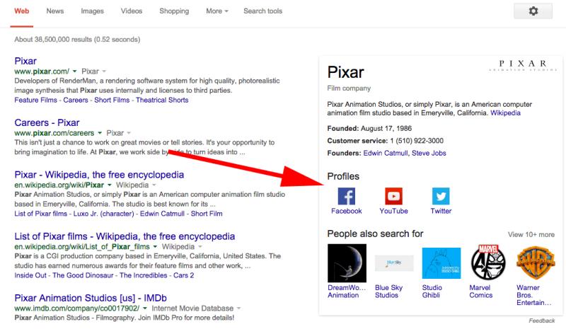 pixar-google-redes-sociais