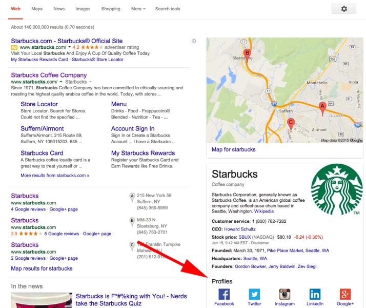 starbucks-buscas-google-redes-sociais
