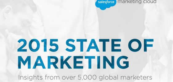 state-of-marketing-salesforce-capa