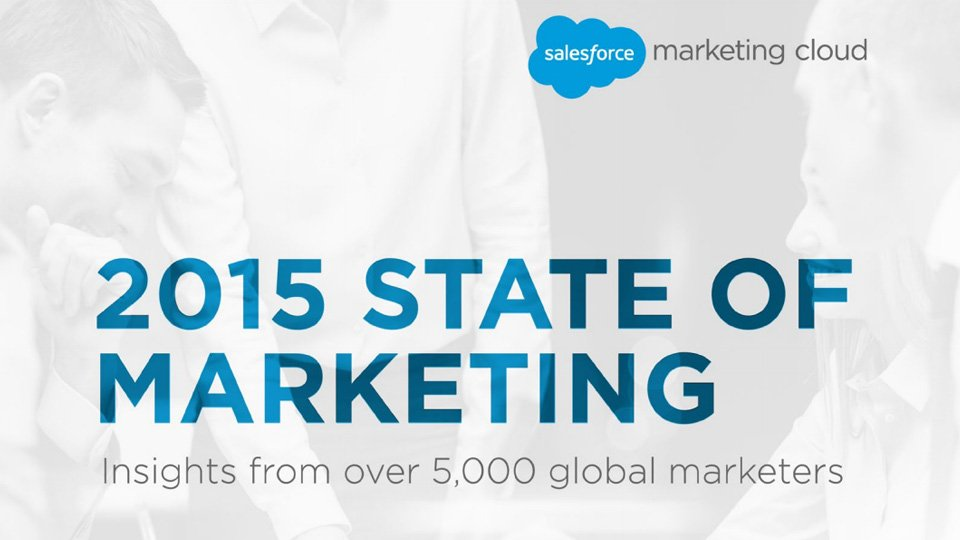 state-of-marketing-salesforce-capa