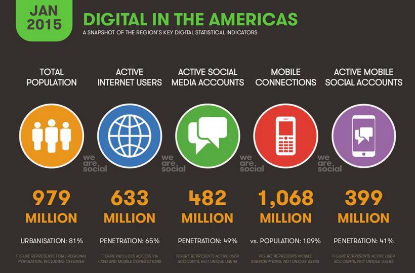 we-are-social-report-digital-1