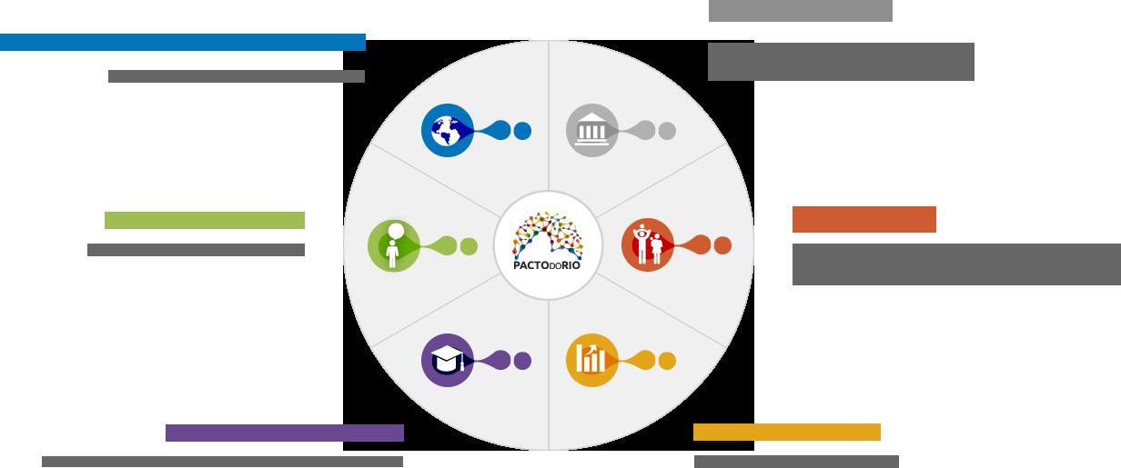 grupo_setores