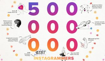 instagram-500milhoes