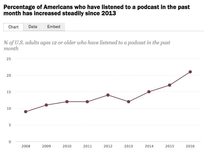 podcastspew