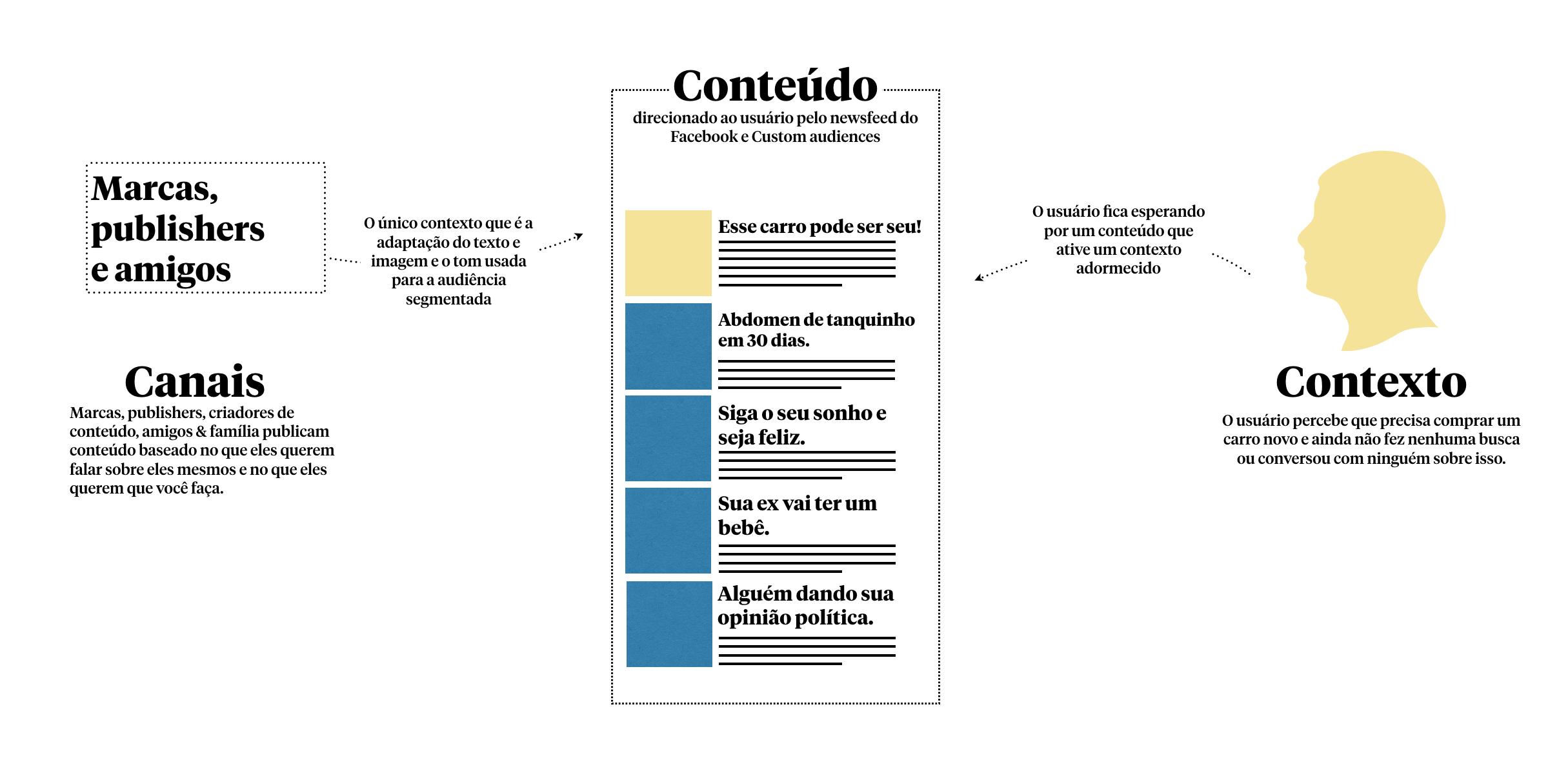 Conteudo_contexto_Social