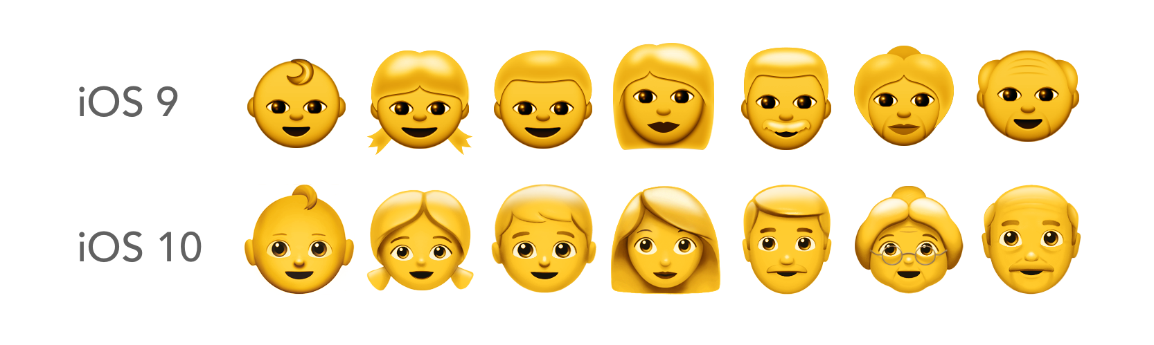 how to get new emojis on iphone 4s