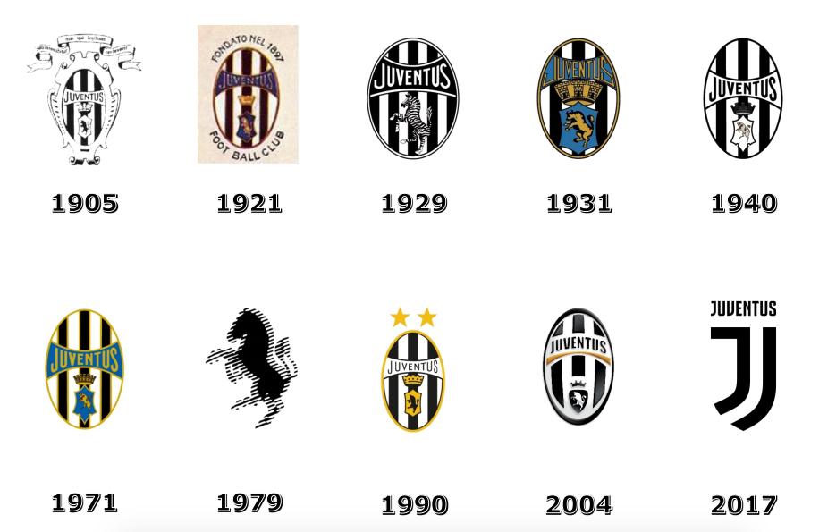 Juventus F C Faz Mudanca Radical E Altera Totalmente Seu Escudo