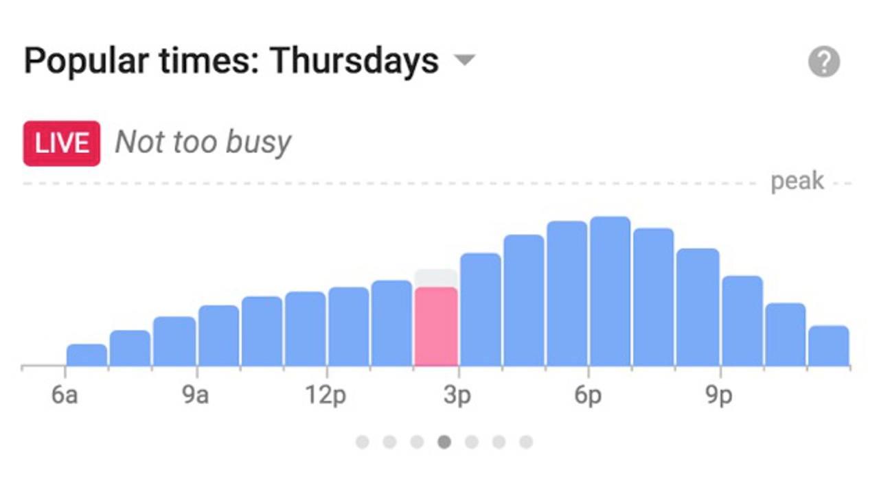 Google-tempo-de-espera2
