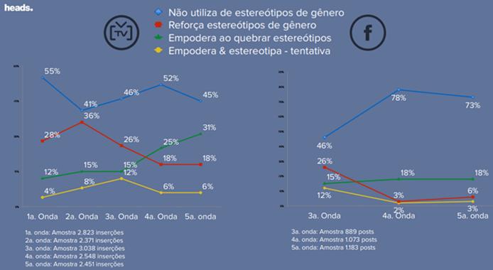 grupo de lesbicas brasileiras : Sexo