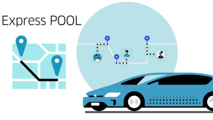 Uber-Express-Pool