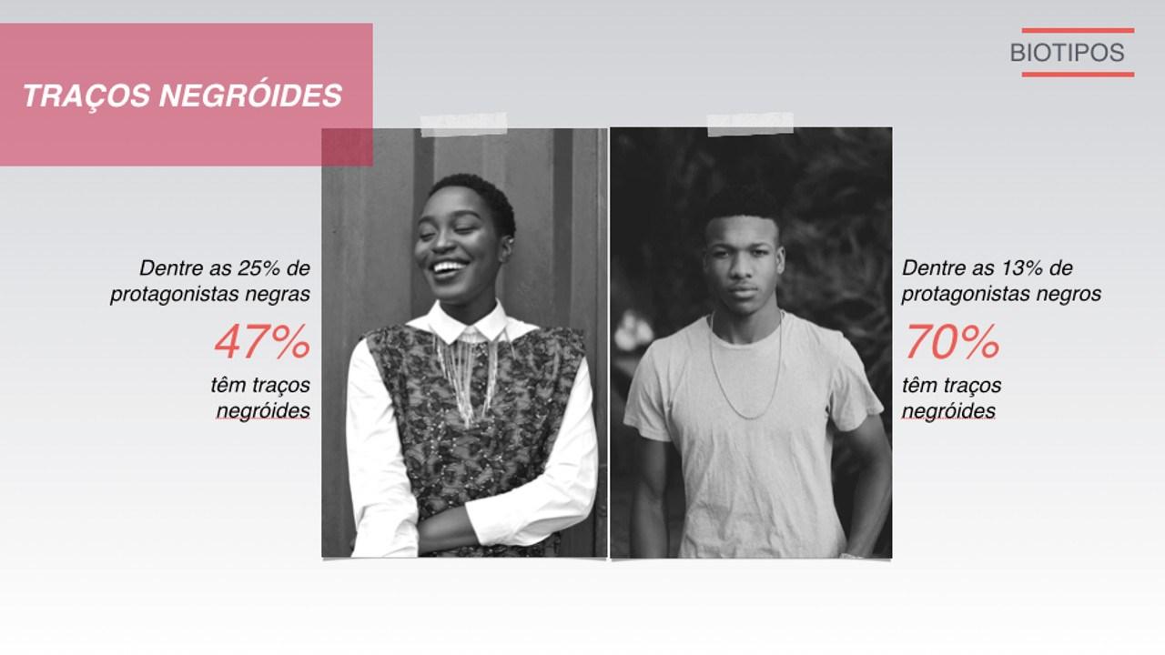 Pesquisa-diversidade-publicidade-brasileira