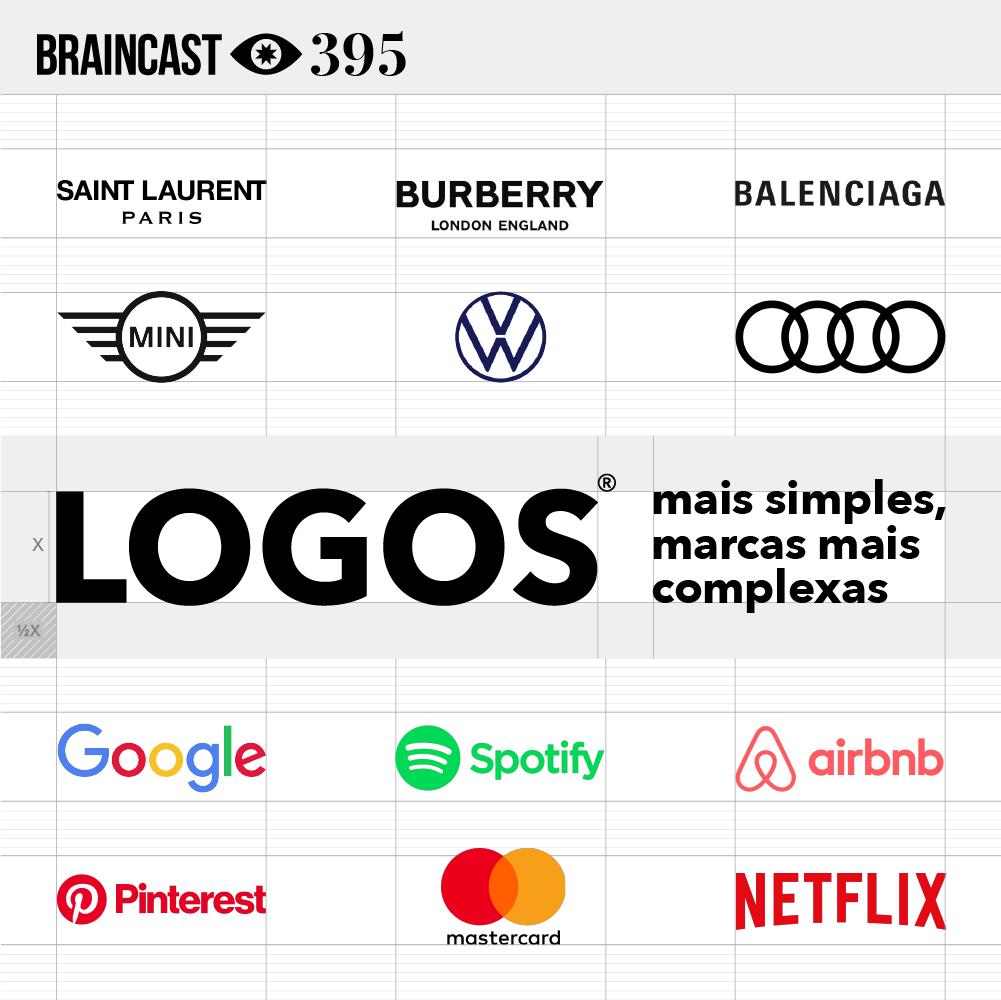 Capa - Logos mais simples, marcas mais complexas
