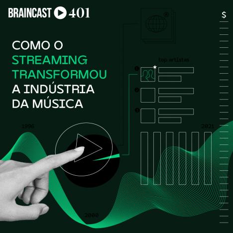 Capa - Como o streaming transformou a indústria da música
